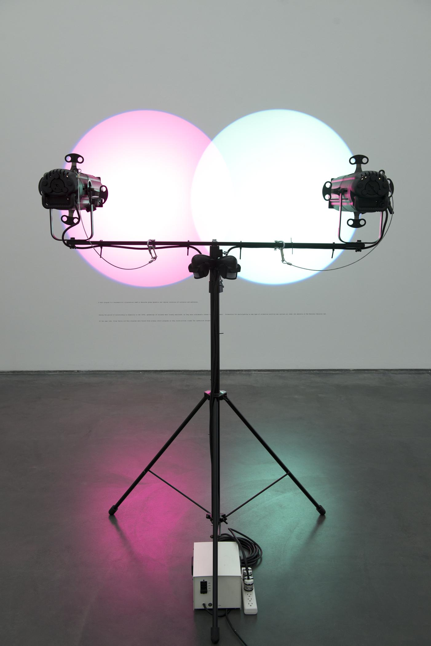 Two theatrical lights on a lightstand are pointed at a wall to create a projection of two overlapping circles, pink on the left, and teal-green on the right