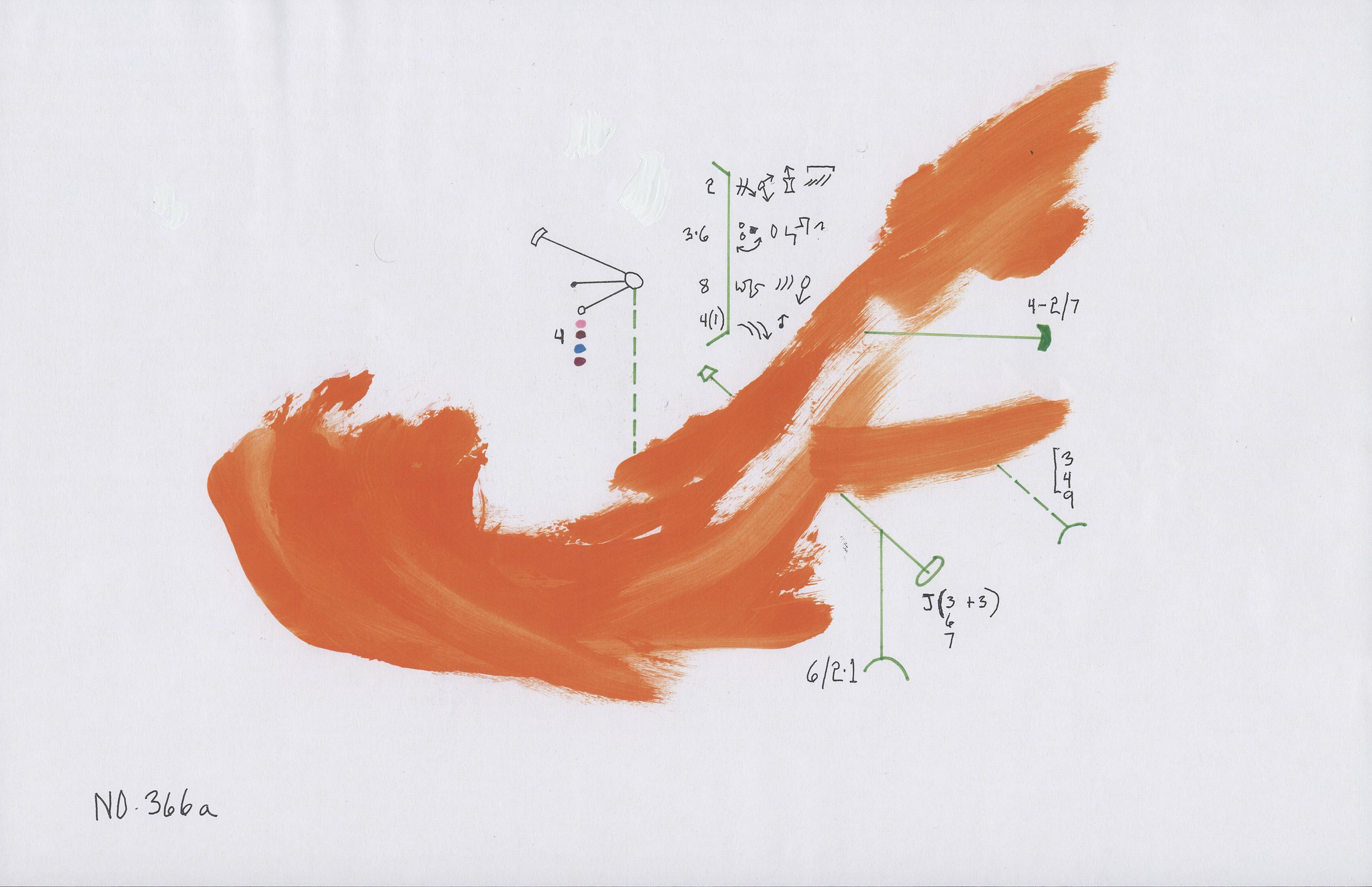 A swooping smear of orange paint overlaps a seeming diagram of green dash lines labeled with black numbers, equations, and geometric symbols