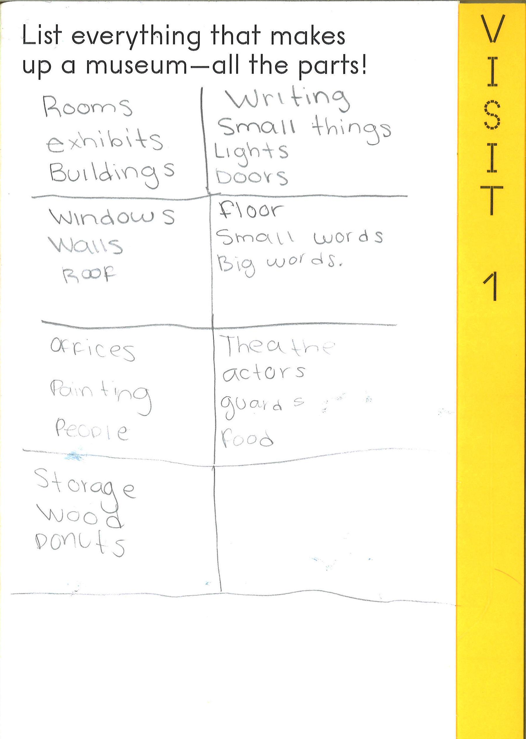 """A page of a child's activity book displays handwritten answers to the prompt """"List everything that makes up a museum-all the parts!""""."""